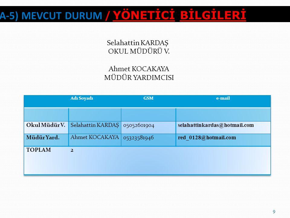 A-5) MEVCUT DURUM / YÖNETİCİ BİLGİLERİ