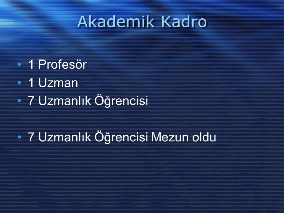 Akademik Kadro 1 Profesör 1 Uzman 7 Uzmanlık Öğrencisi