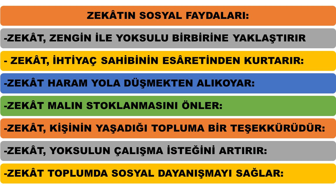 ZEKÂTIN SOSYAL FAYDALARI: