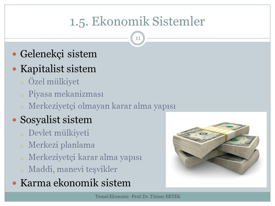 1.5. Ekonomik Sistemler Gelenekçi sistem Kapitalist sistem