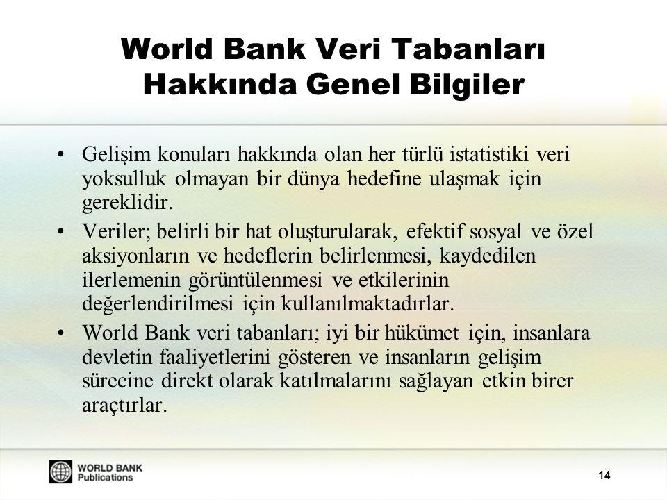 World Bank Veri Tabanları Hakkında Genel Bilgiler