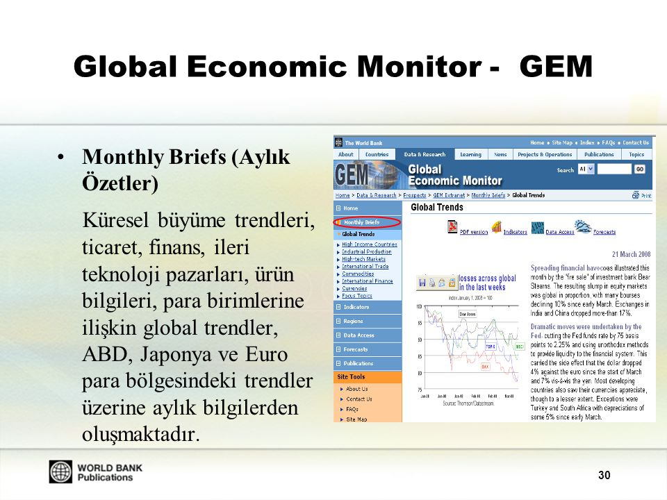 Global Economic Monitor - GEM