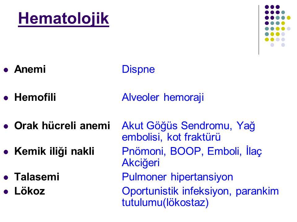 Hematolojik Anemi Dispne Hemofili Alveoler hemoraji
