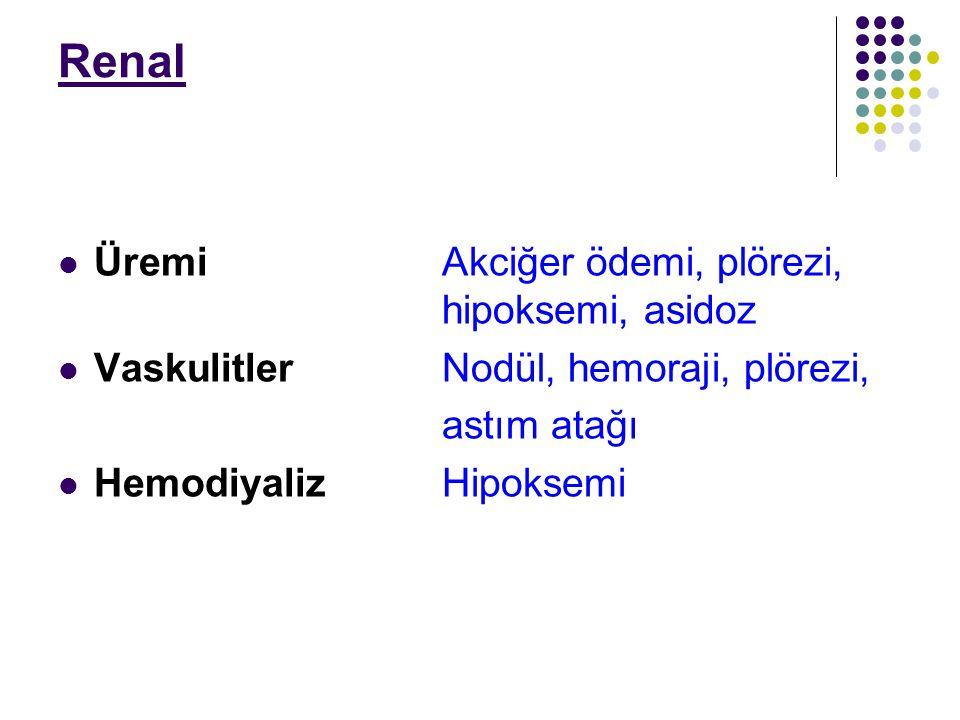 Renal Üremi Akciğer ödemi, plörezi, hipoksemi, asidoz