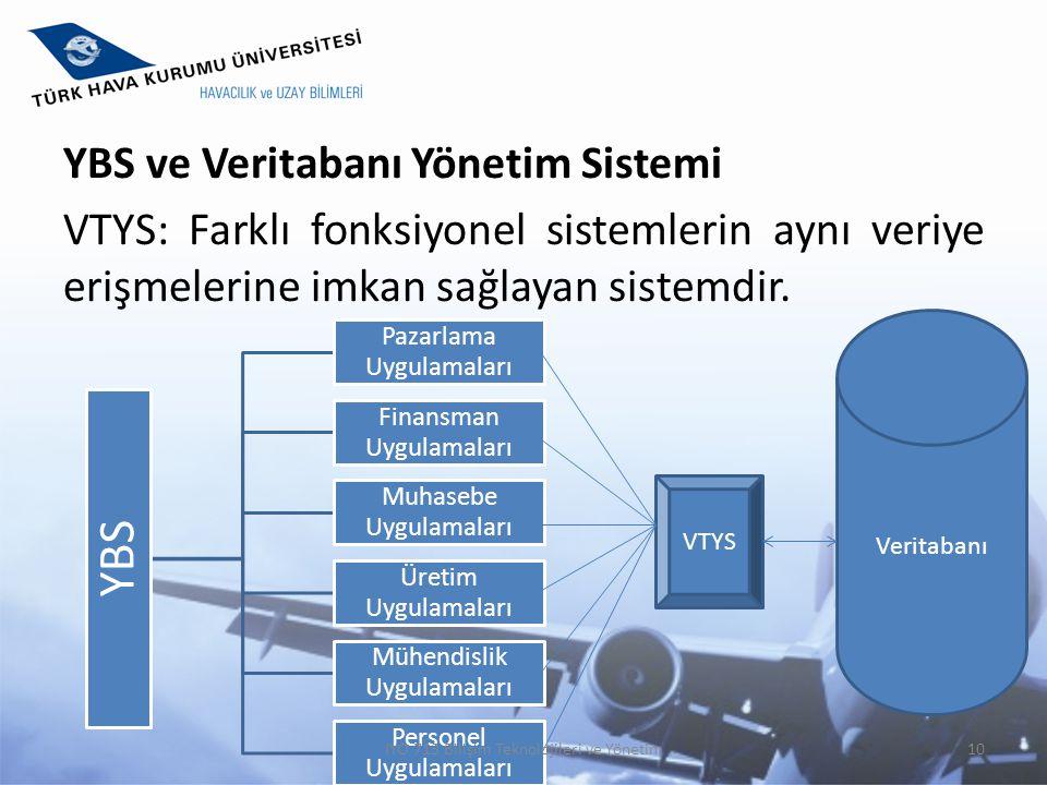 YBS ve Veritabanı Yönetim Sistemi VTYS: Farklı fonksiyonel sistemlerin aynı veriye erişmelerine imkan sağlayan sistemdir.