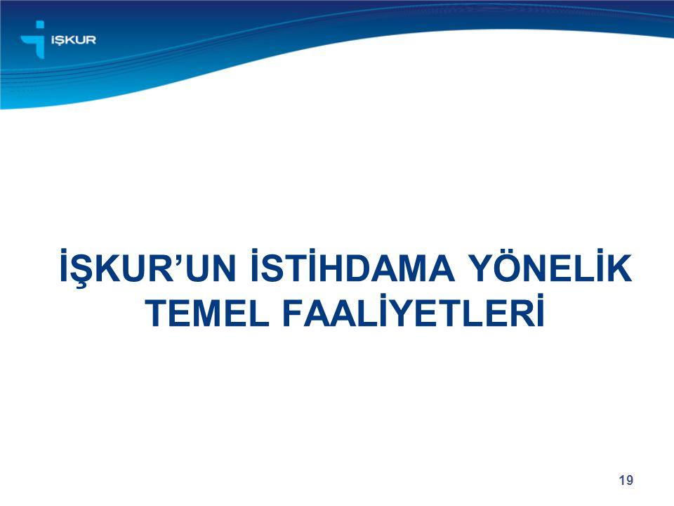 İŞKUR'UN İSTİHDAMA YÖNELİK TEMEL FAALİYETLERİ