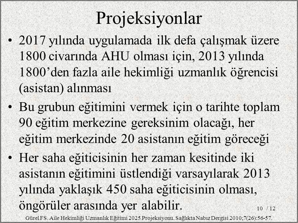 Projeksiyonlar
