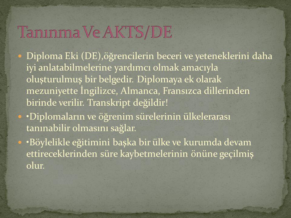 Tanınma Ve AKTS/DE