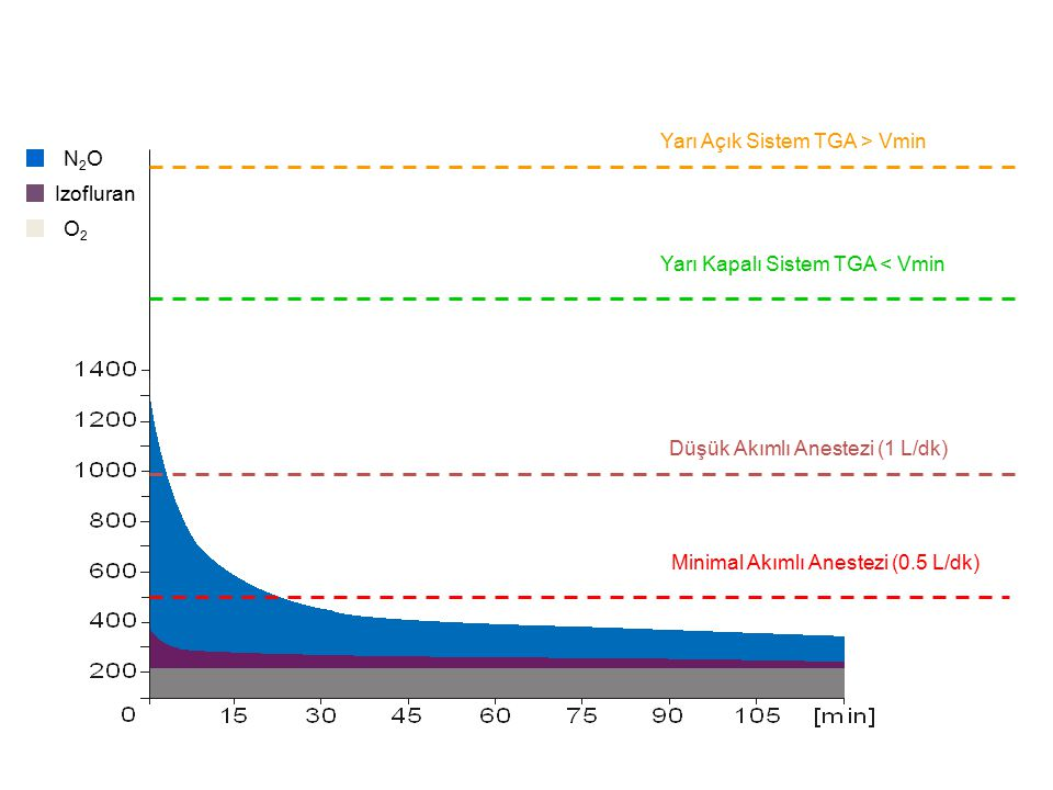 Yarı Açık Sistem TGA > Vmin