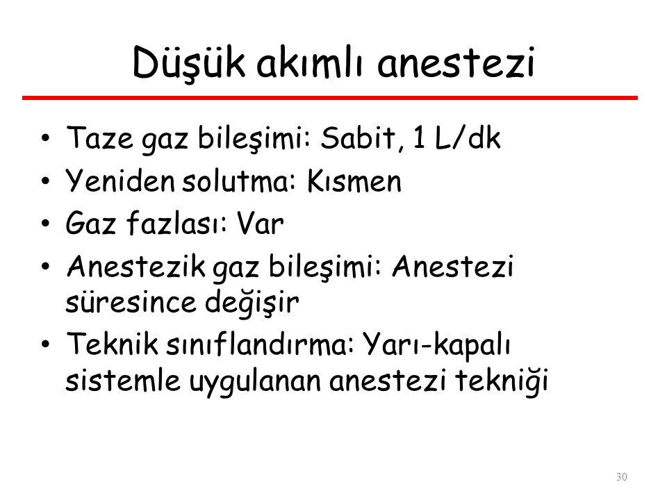 Düşük akımlı anestezi Taze gaz bileşimi: Sabit, 1 L/dk