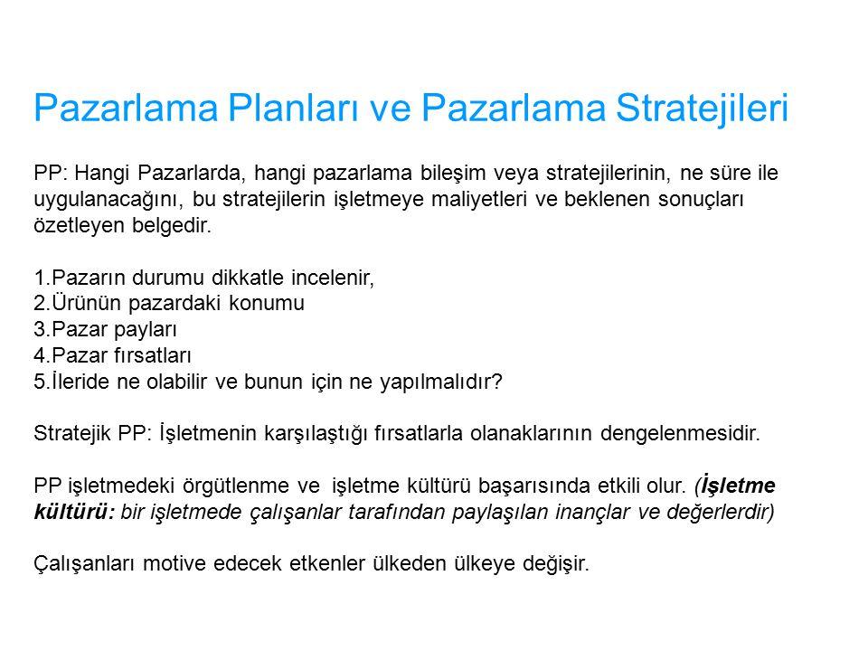 Pazarlama Planları ve Pazarlama Stratejileri