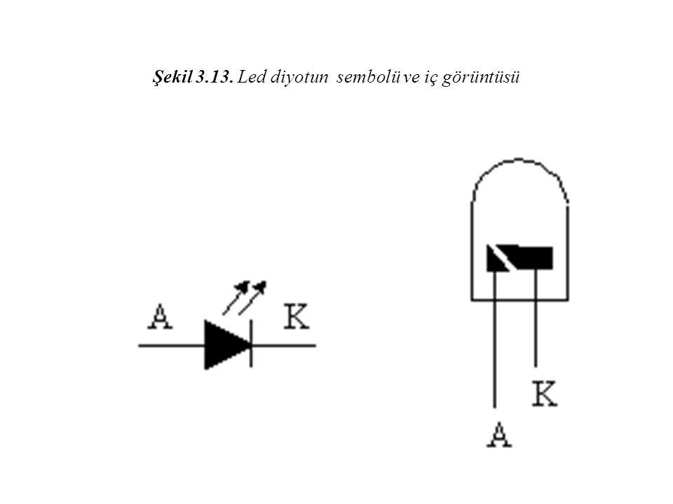 Şekil 3.13. Led diyotun sembolü ve iç görüntüsü