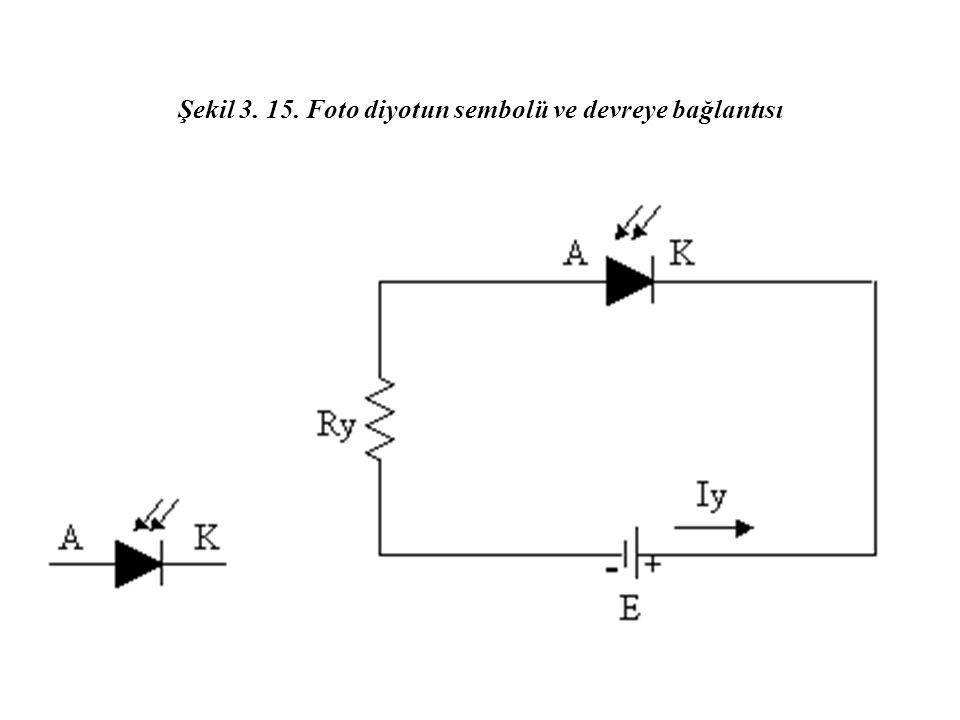 Şekil 3. 15. Foto diyotun sembolü ve devreye bağlantısı