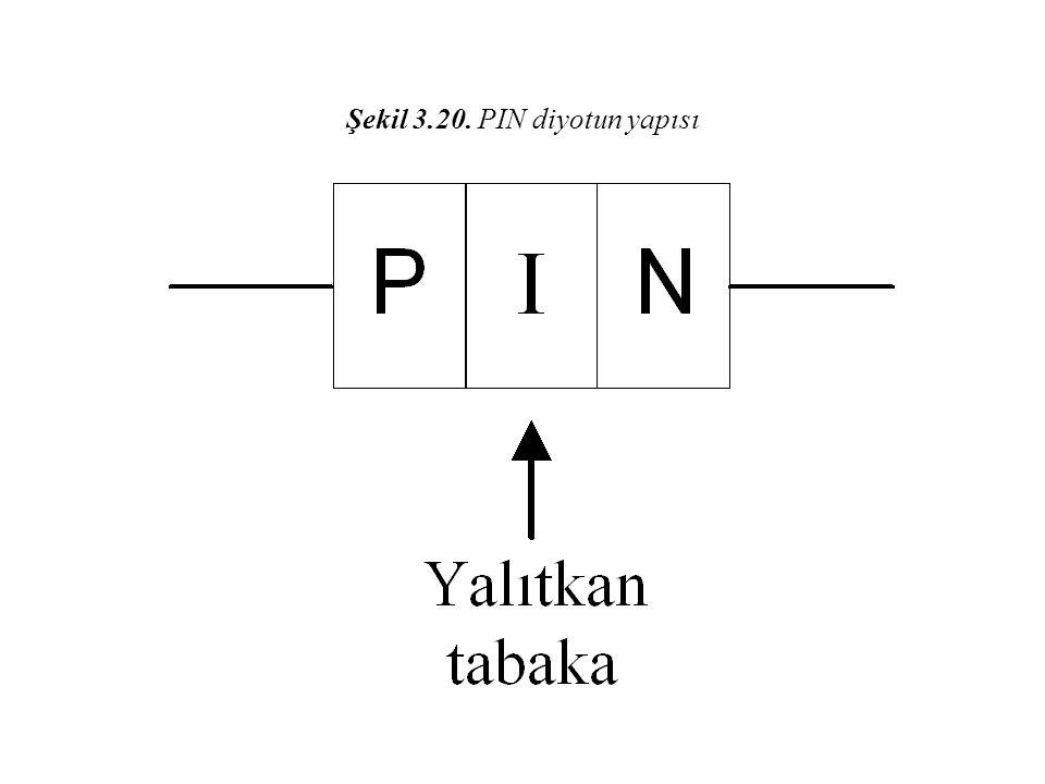 Şekil 3.20. PIN diyotun yapısı