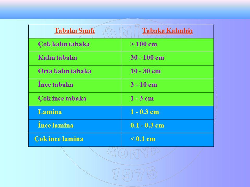 Tabaka Sınıfı Tabaka Kalınlığı. Çok kalın tabaka. > 100 cm. Kalın tabaka. 30 - 100 cm. Orta kalın tabaka.