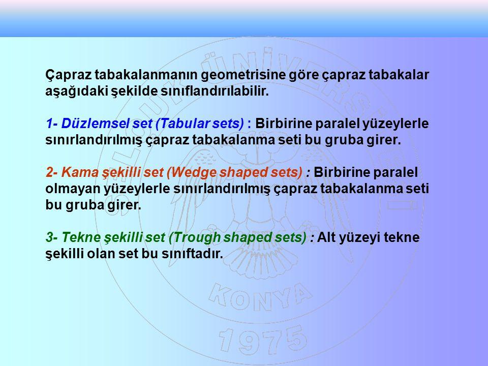 Çapraz tabakalanmanın geometrisine göre çapraz tabakalar aşağıdaki şekilde sınıflandırılabilir.
