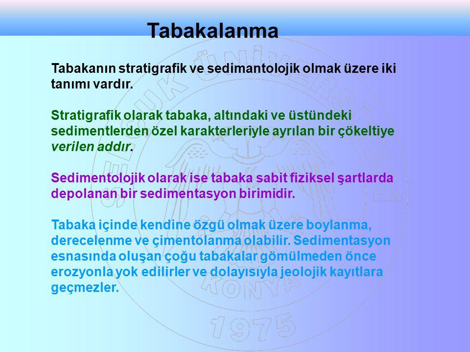 Tabakalanma Tabakanın stratigrafik ve sedimantolojik olmak üzere iki tanımı vardır.