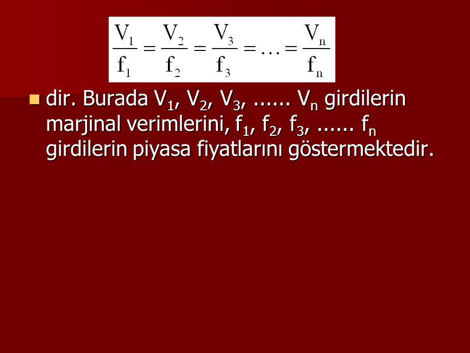 dir. Burada V1, V2, V3, ...... Vn girdilerin marjinal verimlerini, f1, f2, f3, ......