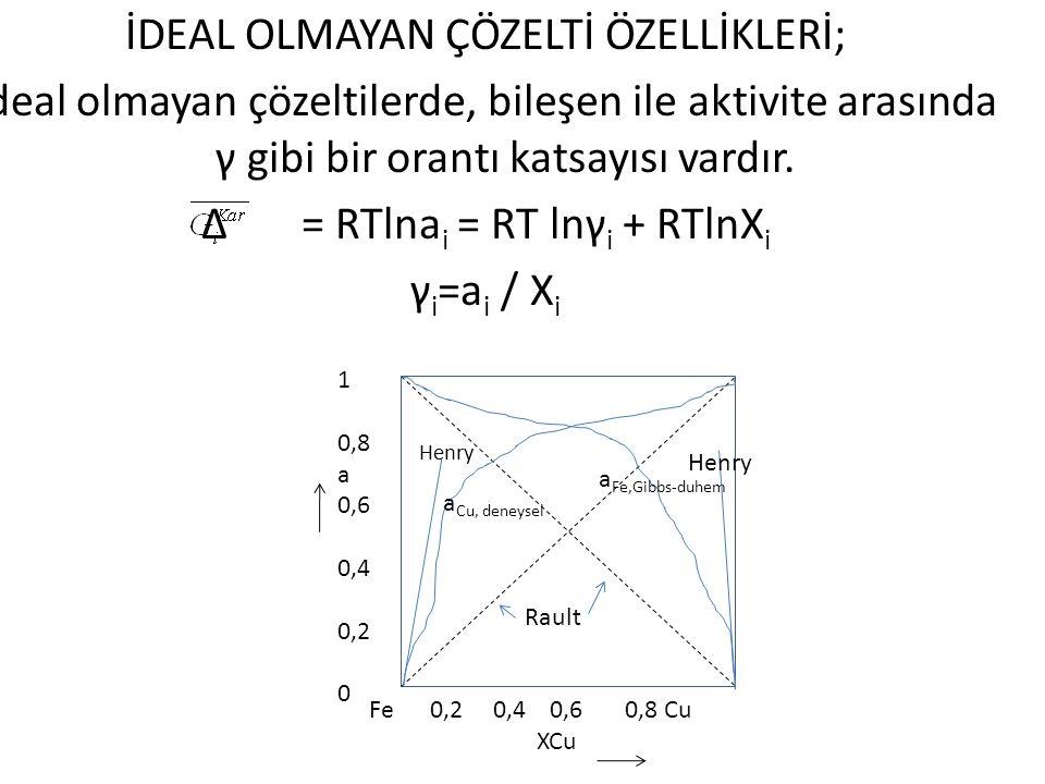 İDEAL OLMAYAN ÇÖZELTİ ÖZELLİKLERİ; İdeal olmayan çözeltilerde, bileşen ile aktivite arasında γ gibi bir orantı katsayısı vardır. ∆ = RTlnai = RT lnγi + RTlnXi γi=ai / Xi