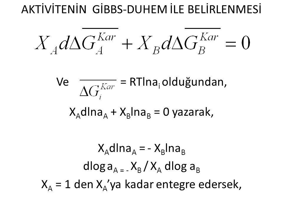AKTİVİTENİN GİBBS-DUHEM İLE BELİRLENMESİ Ve = RTlnai olduğundan, XAdlnaA + XBlnaB = 0 yazarak, XAdlnaA = - XBlnaB dlog aA = - XB / XA dlog aB XA = 1 den XA'ya kadar entegre edersek,