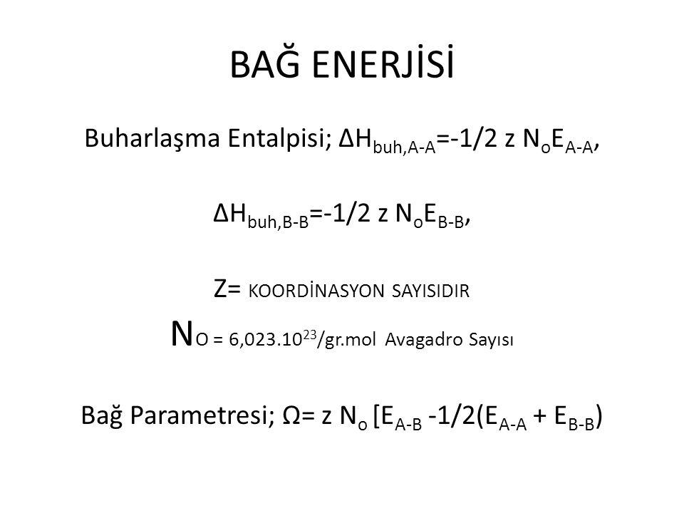 BAĞ ENERJİSİ NO = 6,023.1023/gr.mol Avagadro Sayısı