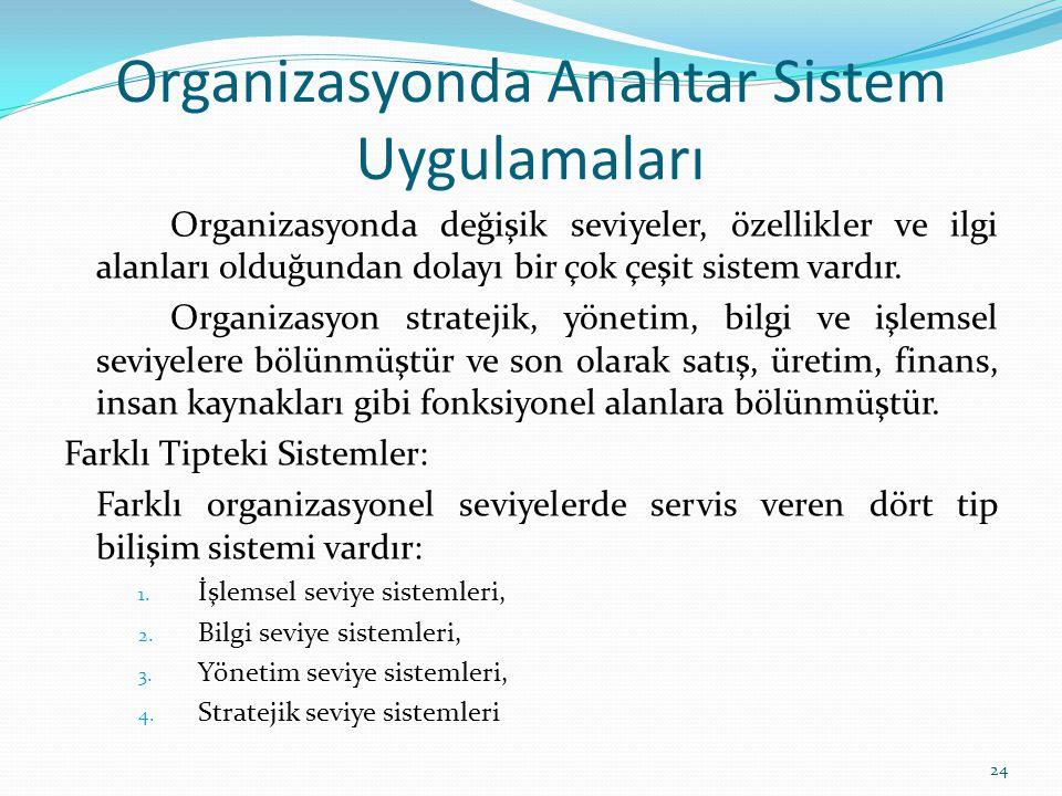 Organizasyonda Anahtar Sistem Uygulamaları