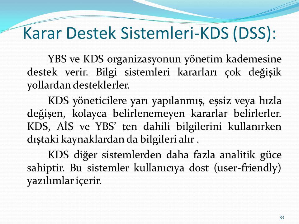 Karar Destek Sistemleri-KDS (DSS):