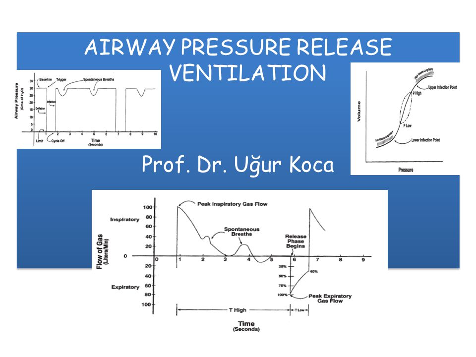 AIRWAY PRESSURE RELEASE VENTILATION Prof. Dr. Uğur Koca