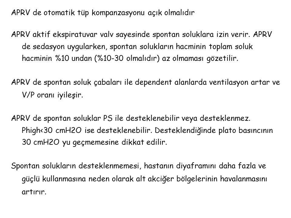 APRV de otomatik tüp kompanzasyonu açık olmalıdır