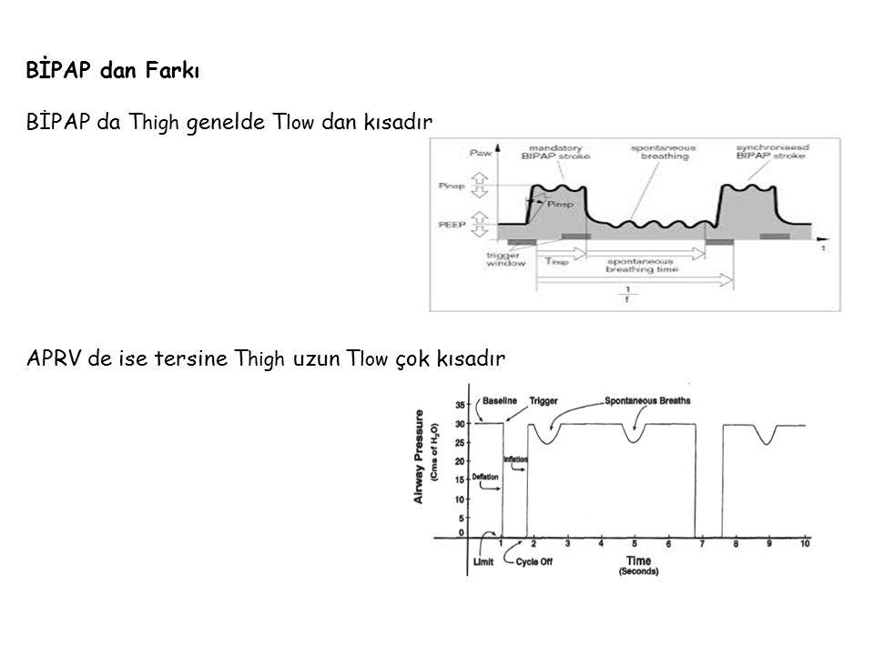BİPAP dan Farkı BİPAP da Thigh genelde Tlow dan kısadır.