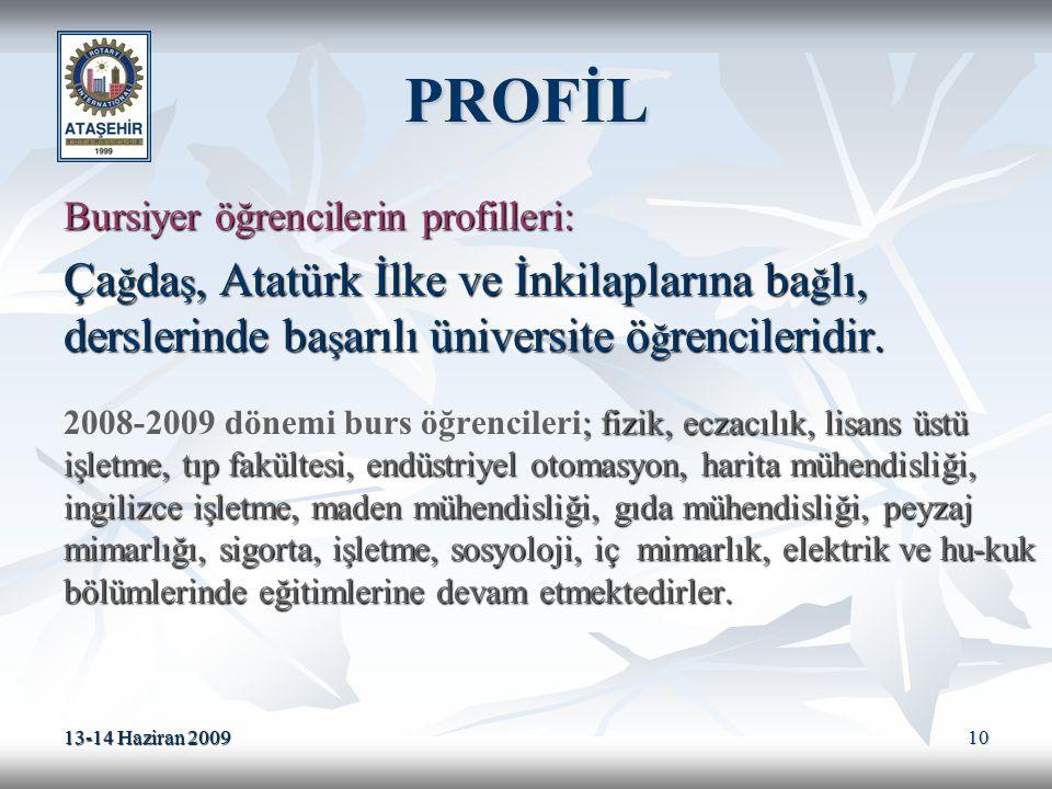PROFİL Bursiyer öğrencilerin profilleri: Çağdaş, Atatürk İlke ve İnkilaplarına bağlı, derslerinde başarılı üniversite öğrencileridir.