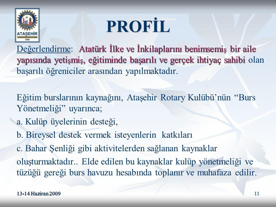 PROFİL