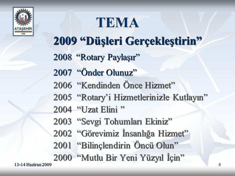 TEMA 2009 Düşleri Gerçekleştirin 2008 Rotary Paylaşır