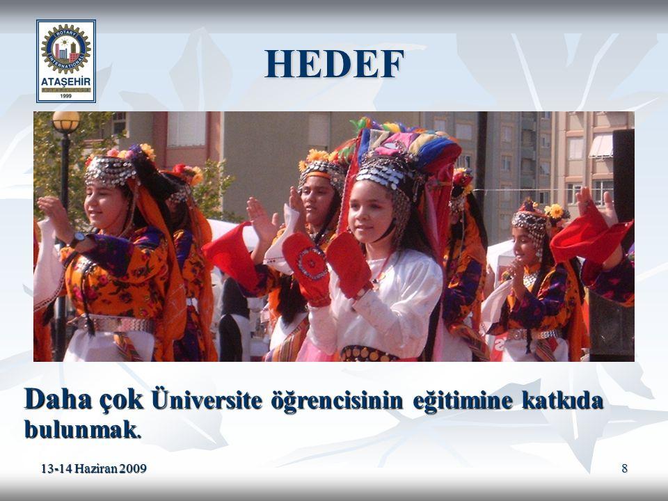 HEDEF Daha çok Üniversite öğrencisinin eğitimine katkıda bulunmak.