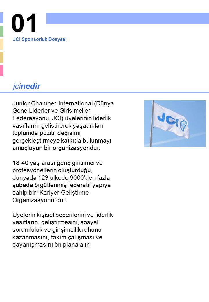 01 JCI Sponsorluk Dosyası. jcinedir.