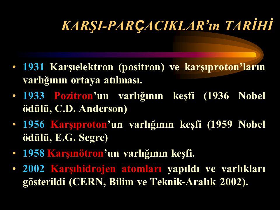 KARŞI-PARÇACIKLAR'ın TARİHİ