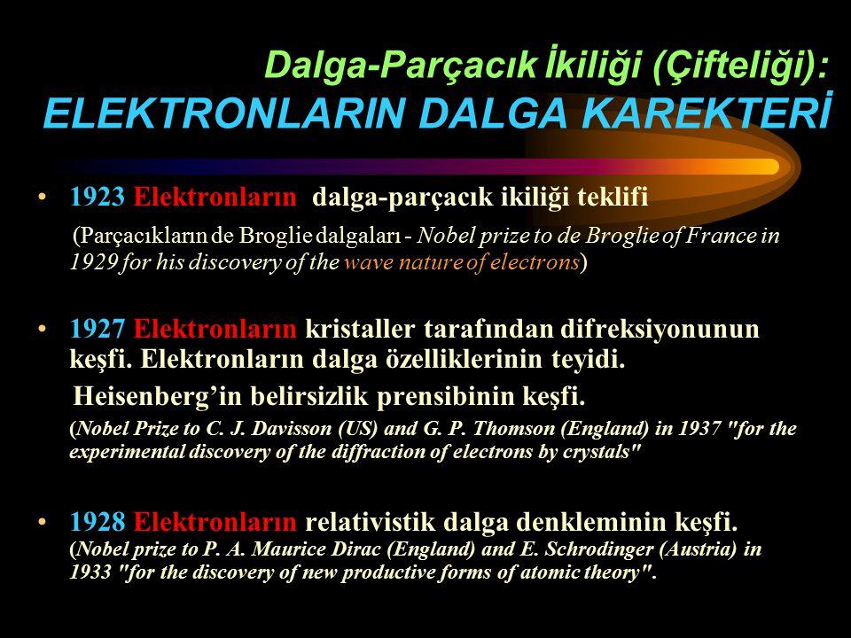 Dalga-Parçacık İkiliği (Çifteliği): ELEKTRONLARIN DALGA KAREKTERİ