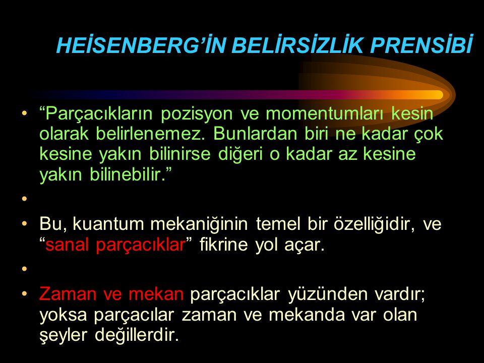HEİSENBERG'İN BELİRSİZLİK PRENSİBİ
