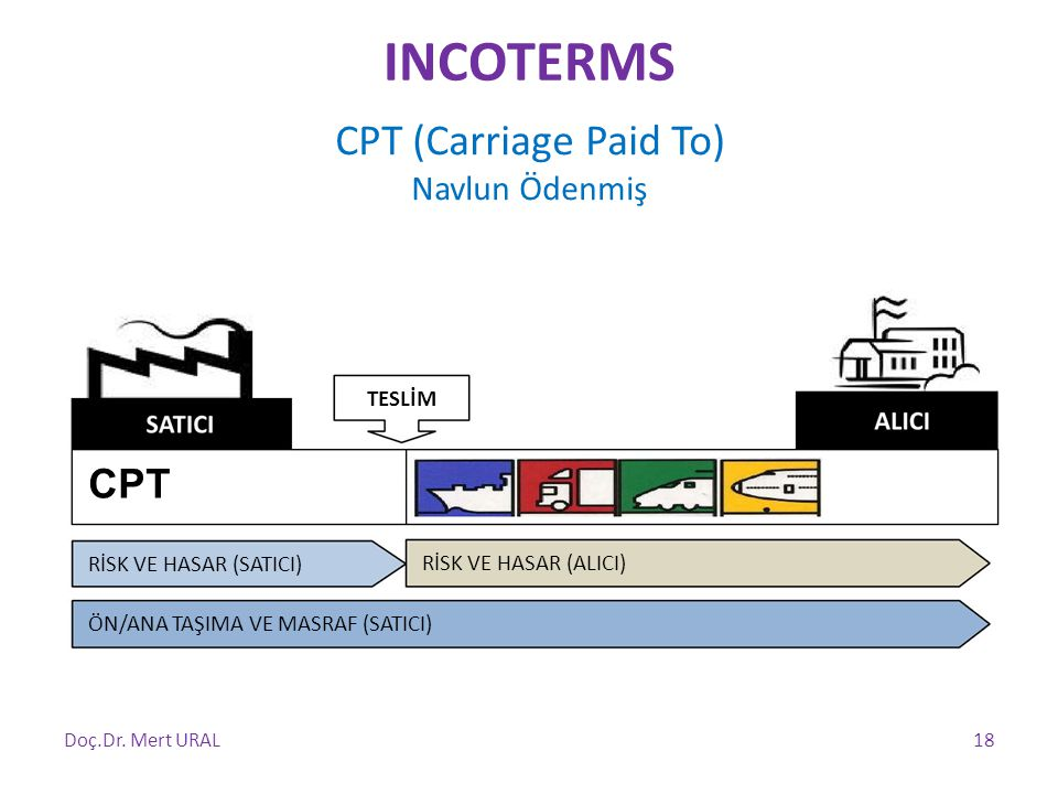 INCOTERMS CPT (Carriage Paid To) CPT Navlun Ödenmiş TESLİM