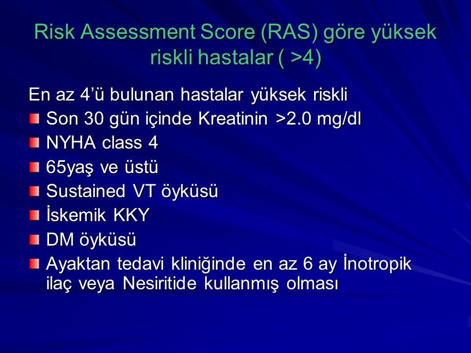 Risk Assessment Score (RAS) göre yüksek riskli hastalar ( >4)