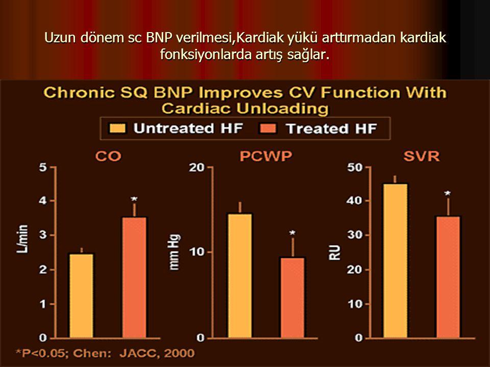 Uzun dönem sc BNP verilmesi,Kardiak yükü arttırmadan kardiak fonksiyonlarda artış sağlar.