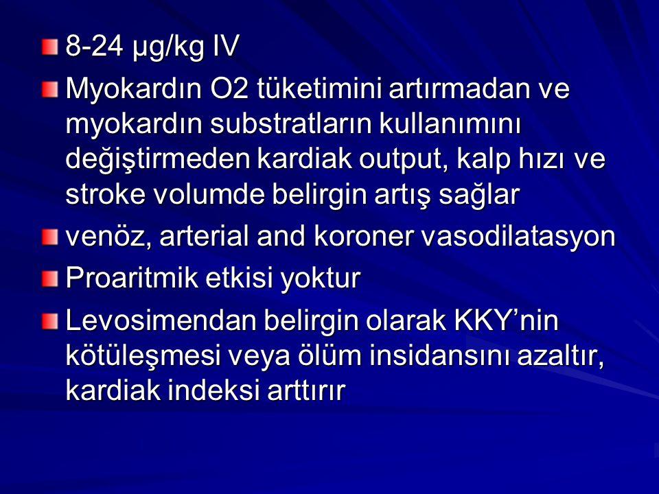 8-24 µg/kg IV