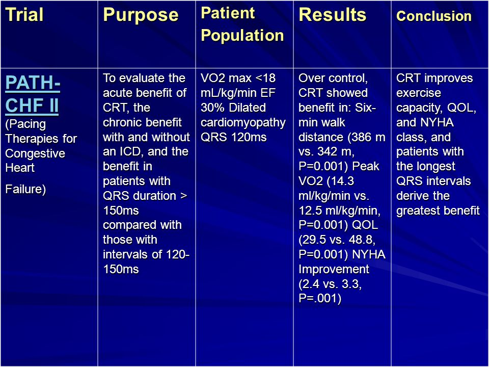 PATH-CHF II (Pacing Therapies for Congestive Heart Failure)