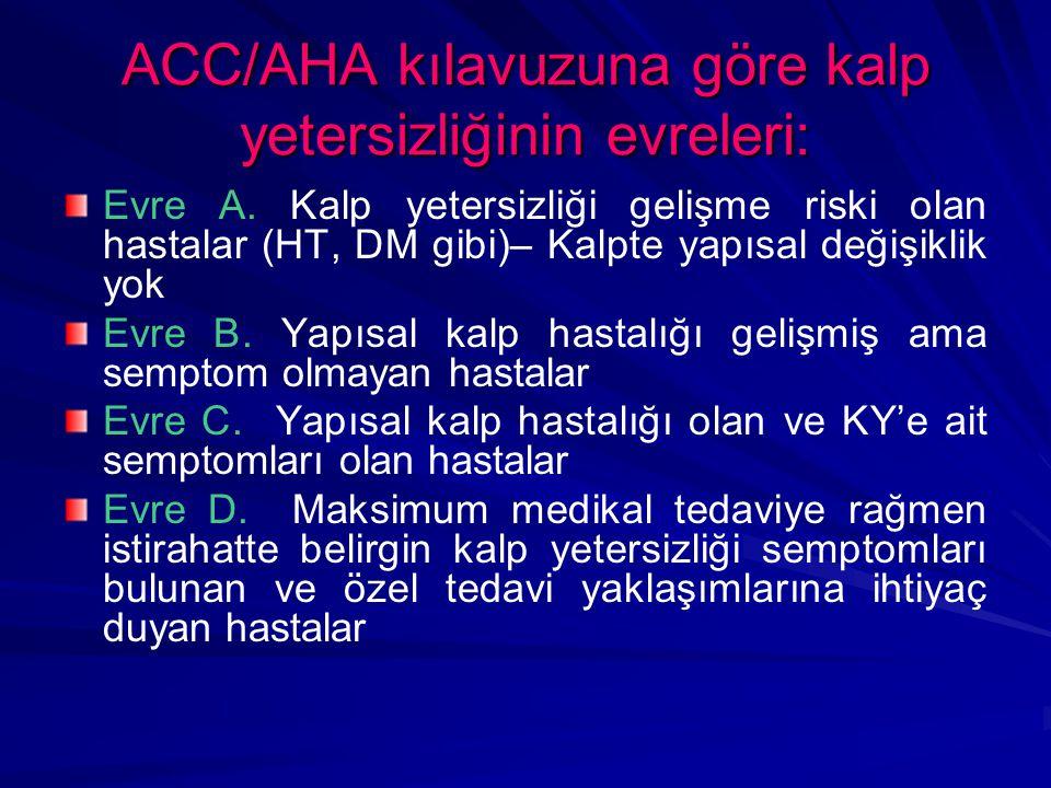 ACC/AHA kılavuzuna göre kalp yetersizliğinin evreleri:
