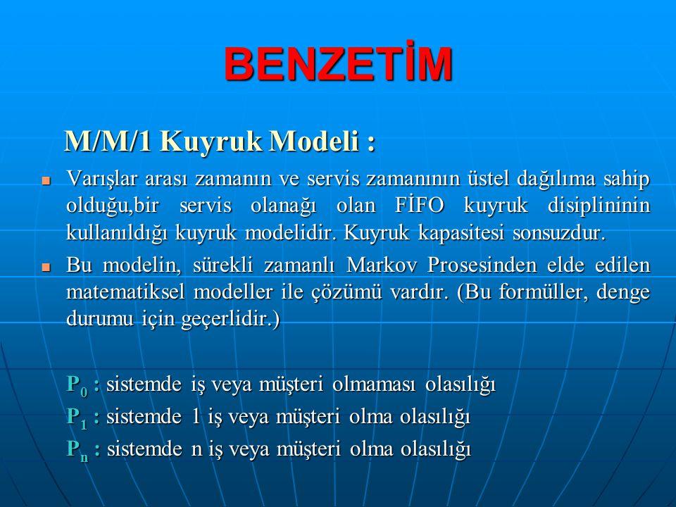 BENZETİM M/M/1 Kuyruk Modeli :