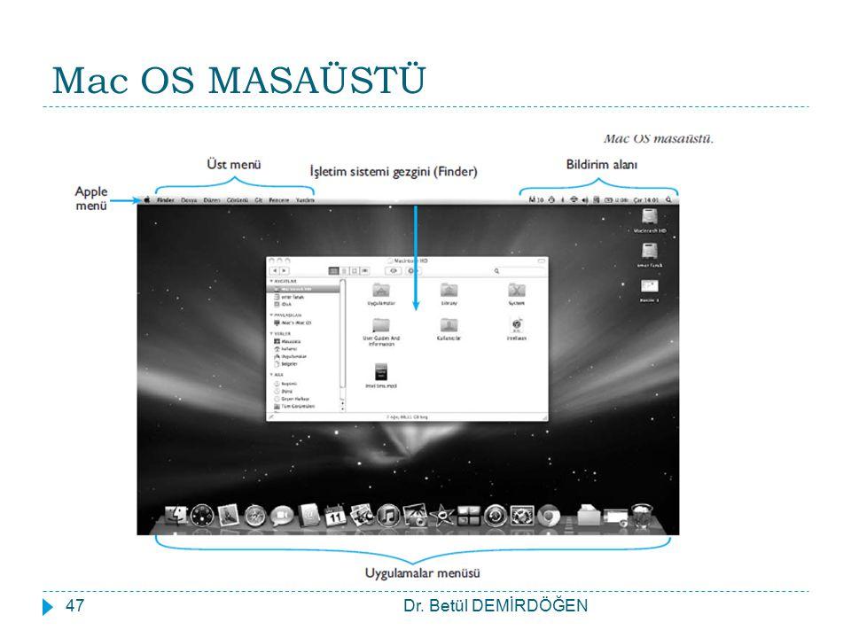 Mac OS MASAÜSTÜ Dr. Betül DEMİRDÖĞEN