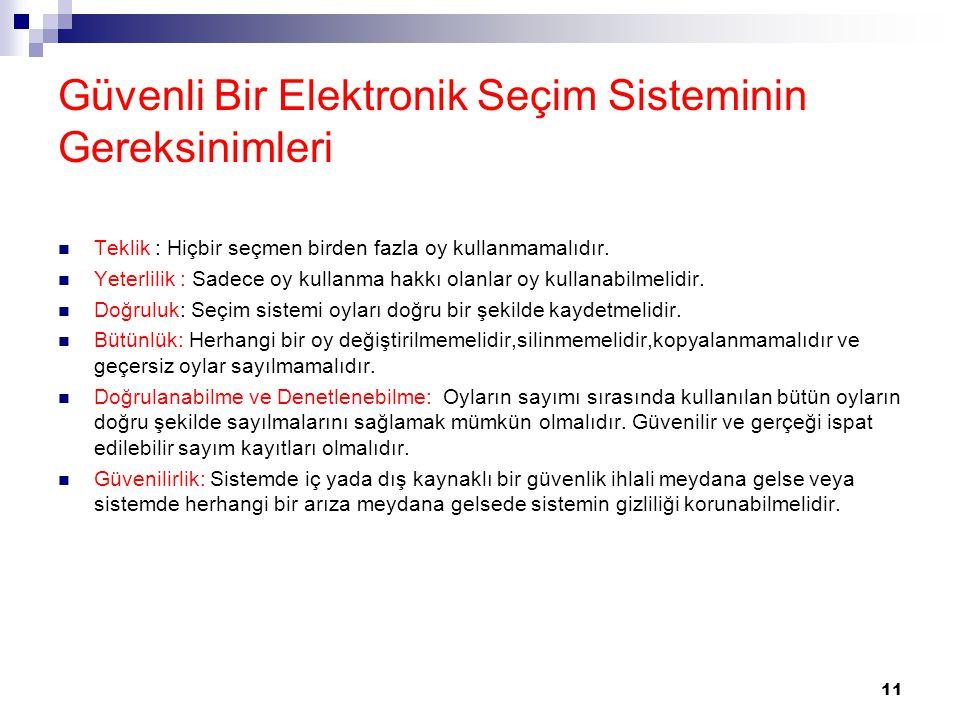 Güvenli Bir Elektronik Seçim Sisteminin Gereksinimleri