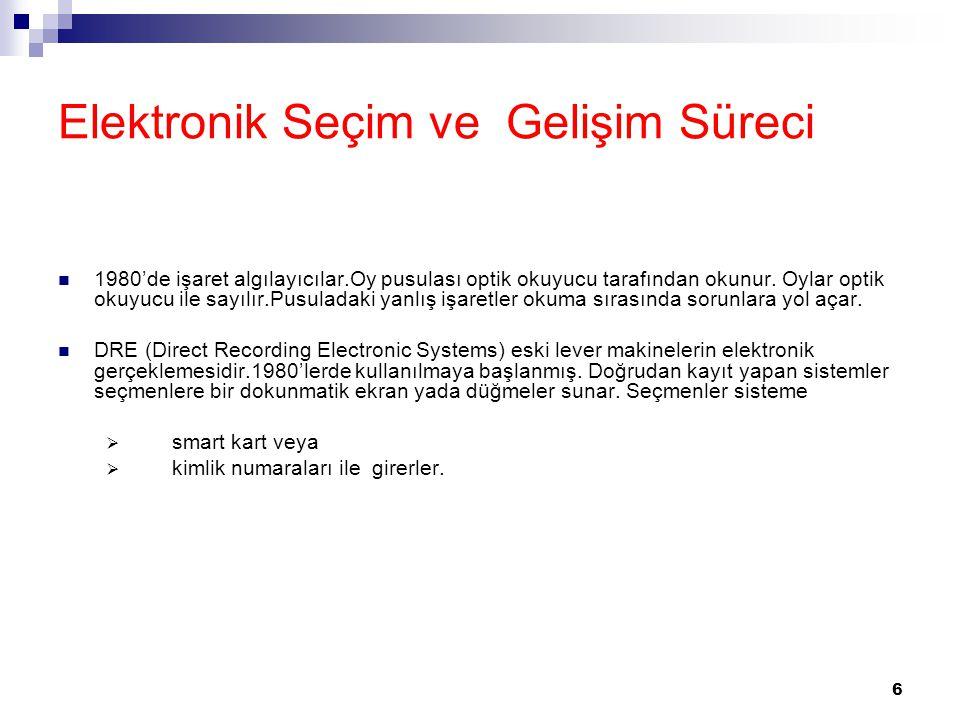 Elektronik Seçim ve Gelişim Süreci