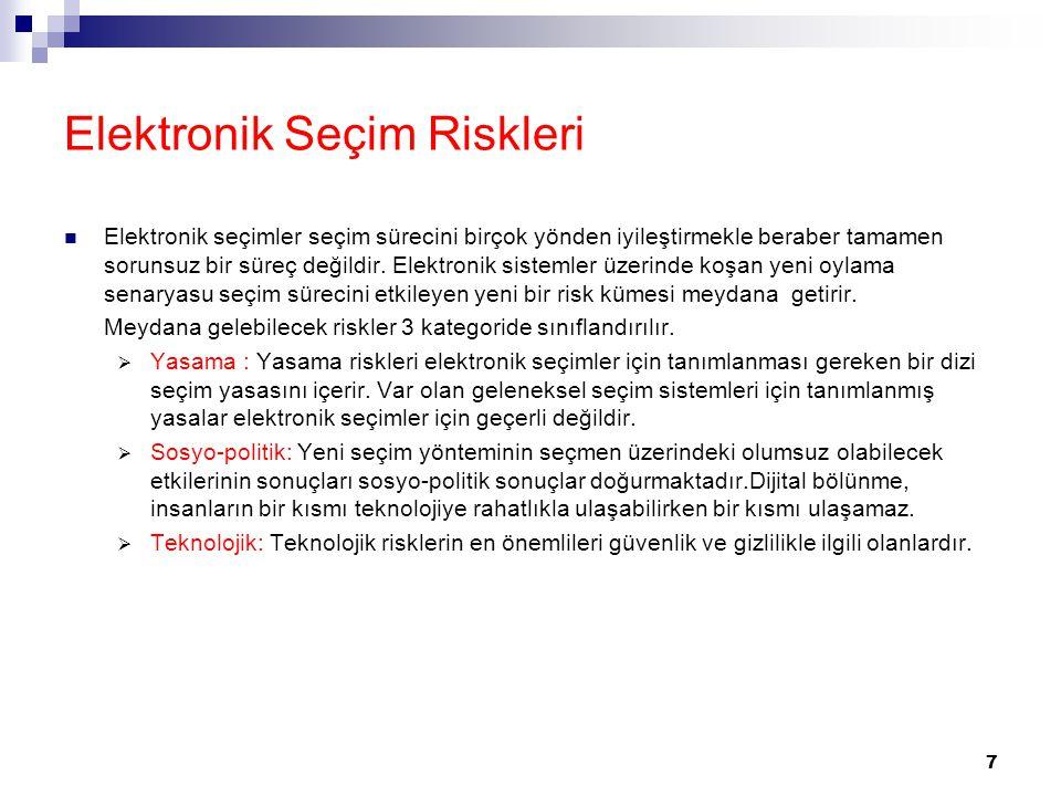 Elektronik Seçim Riskleri