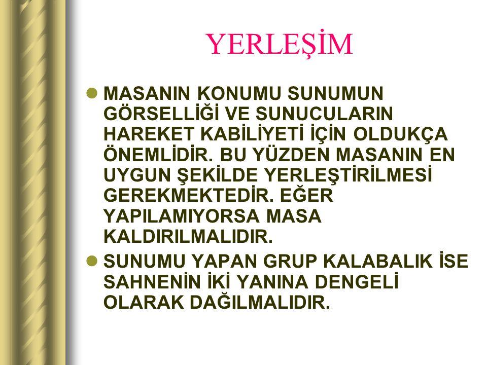 YERLEŞİM